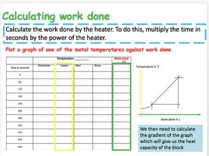 Ks4 periodic table group 0 elements teacher powerpoint incl recommended resources required practical new aqa 63 specific heat capacity urtaz Gallery