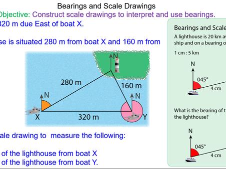 Scale Drawings of Bearings