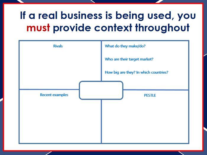 Edexcel GCSE Business exam technique