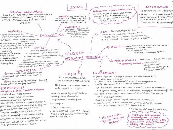 OCR Psychology Core Studies Revision
