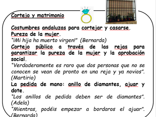 La casa de Bernarda Alba. Visual summaries with quotes