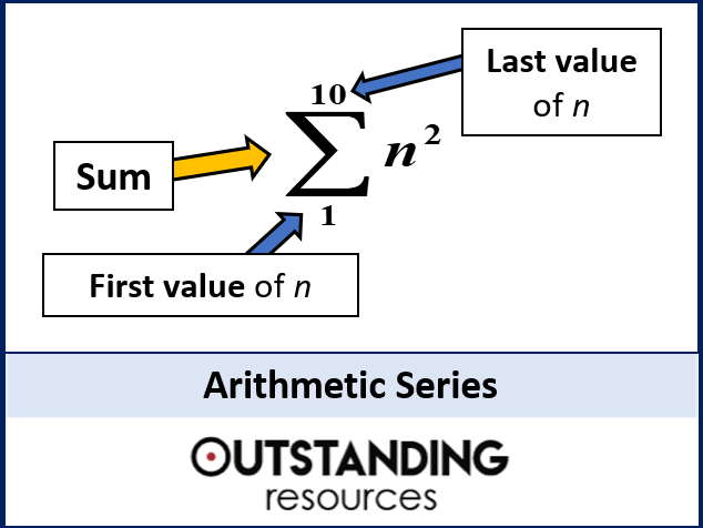 Sequences and Series 1 - Arithmetic Series (+ worksheet)
