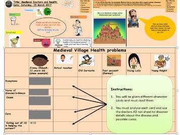 1066-1500- Medieval diseases and Black Death - Full interactive lesson