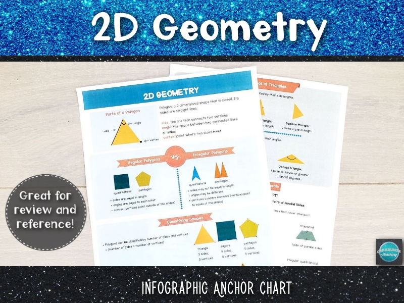 2D Geometry Anchor Chart