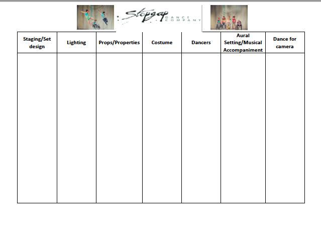 AQA GCSE Dance Anthology Worksheet/Revision sheet