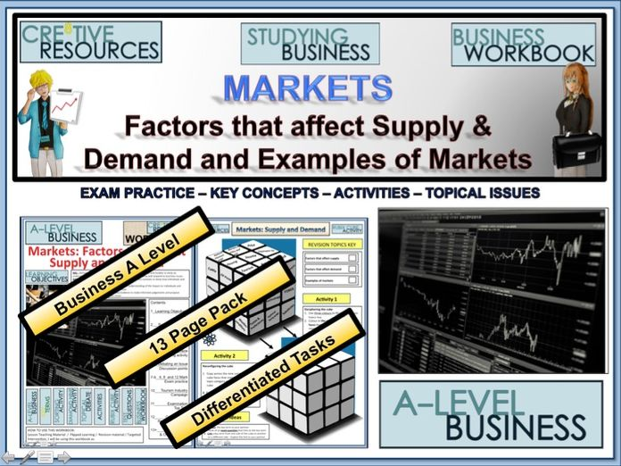 Markets - Demand and Supply Revision Booklet