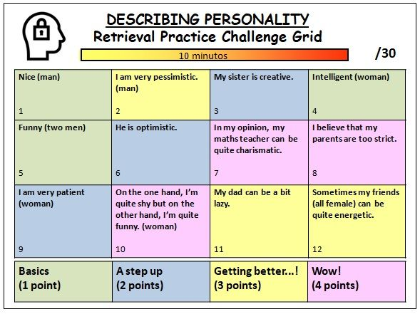 KS3 Personality Starter - Retrieval Grid