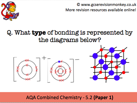 Revision Cards - AQA Combined Chemistry 5.2