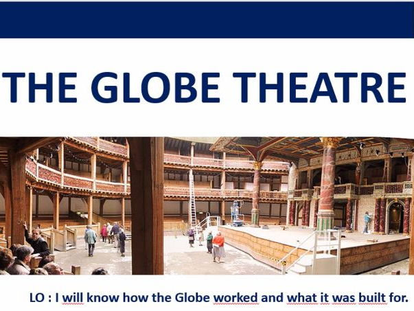 The Globe Theatre - What was it ? Facts and reading activities