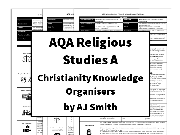 AQA Religious Studies A - Christianity Knowledge Organisers