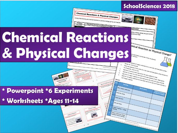 New aqa gcse chemistry reactivity series by haywardandco chemical reactions and physical changes urtaz Images