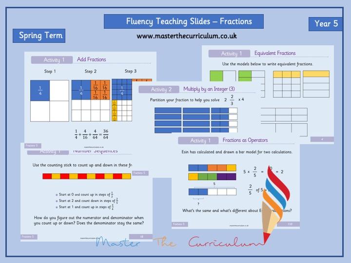 Year 5- Spring Block 2- Fractions Fluency Teaching Slides- White Rose Style