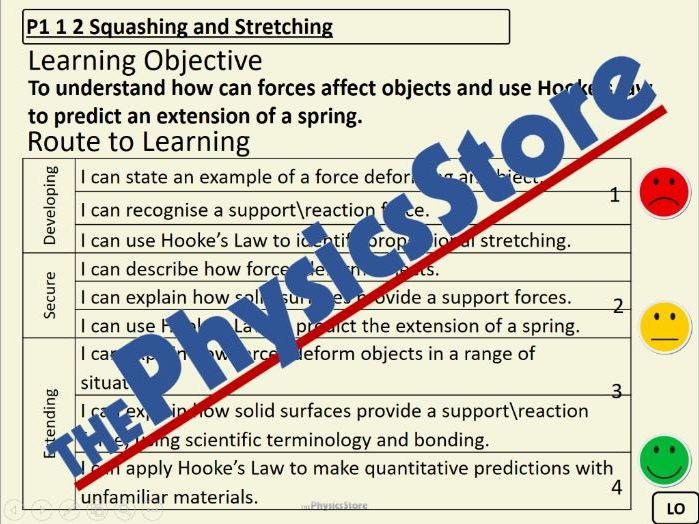 KS3 Physics P1 1 2 Squashing Stretching PowerPoint Presentation