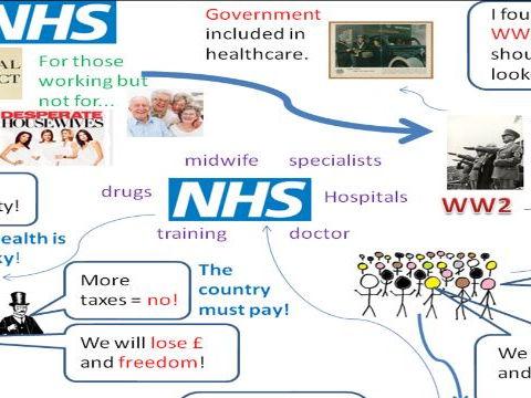 Medicine Through Time -- NHS.