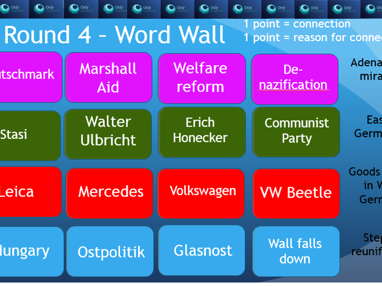 Eduqas GCSE History Germany 1919-1990 only connect revision game