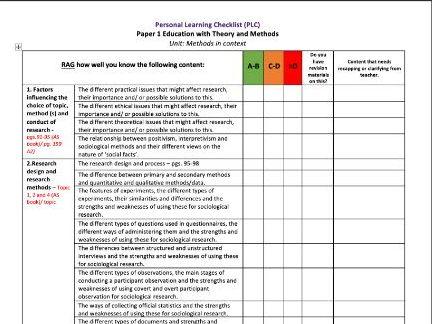 AQA A-Level Sociology Methods in Context PLC