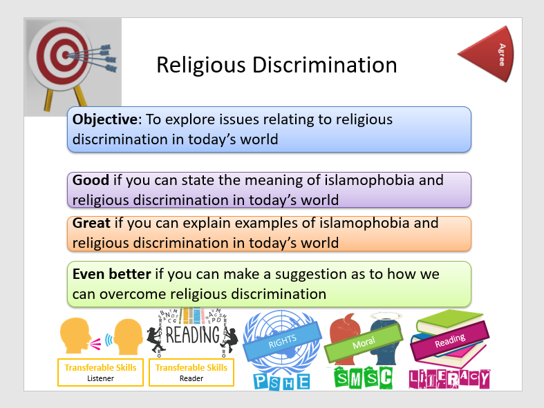 Prejudice & Discrimination: Religious Discrimination - Whole Lesson