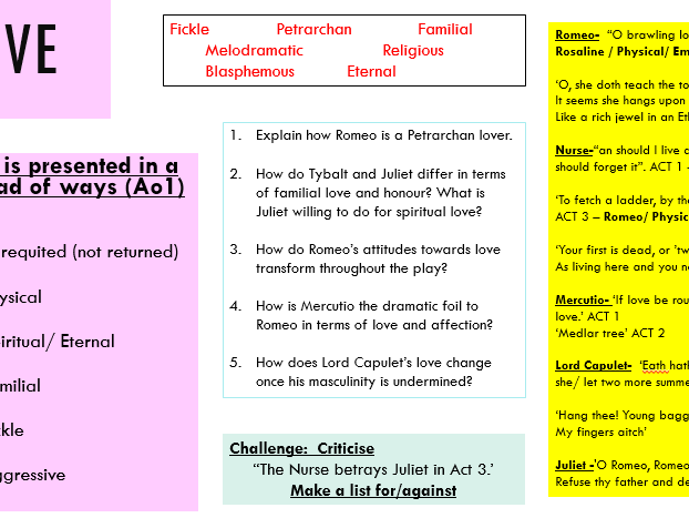 Romeo and Juliet Revision: Themes