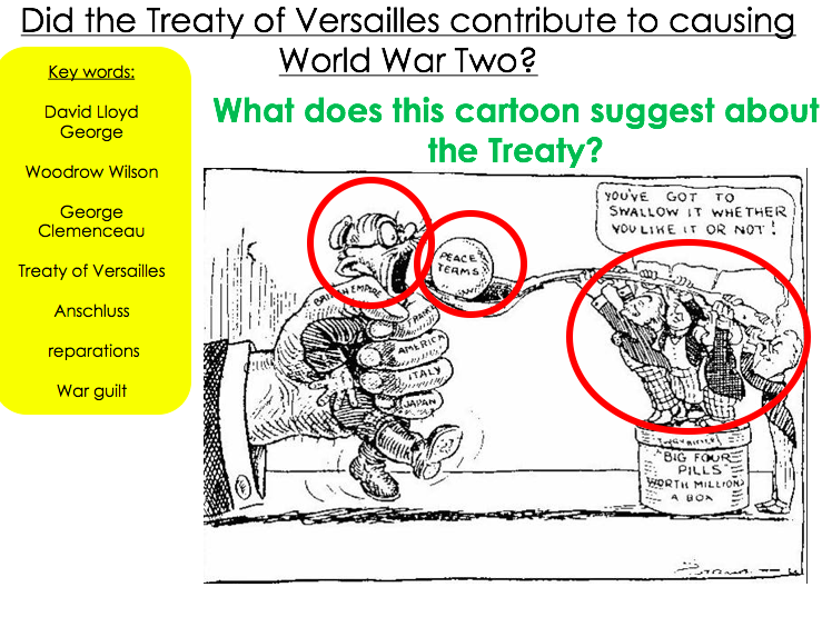 Did the Treaty of Versailles contribute to World War Two?