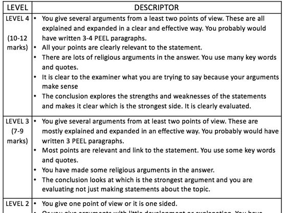 AQA RS New Spec 9-1 Q5 12 mark Student talk mark scheme