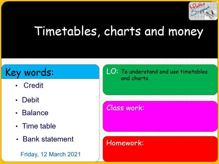 Timetables, charts and money