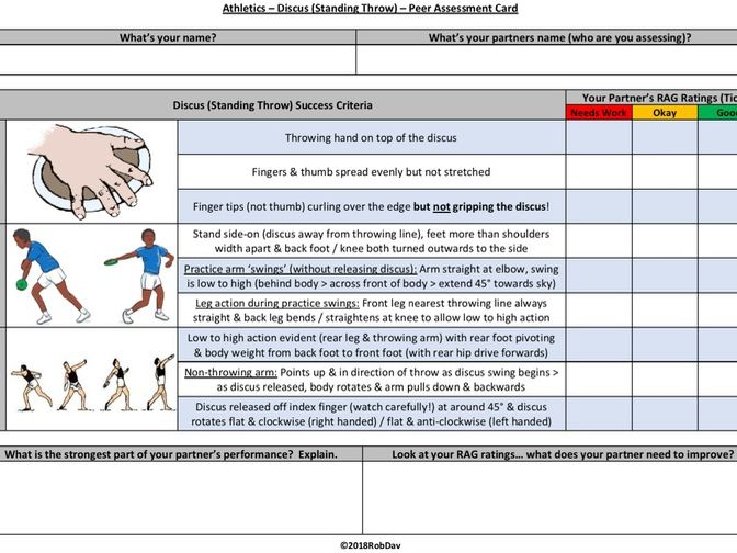 PE Dept - Athletics - Discus Peer Assessment & Coaching Card