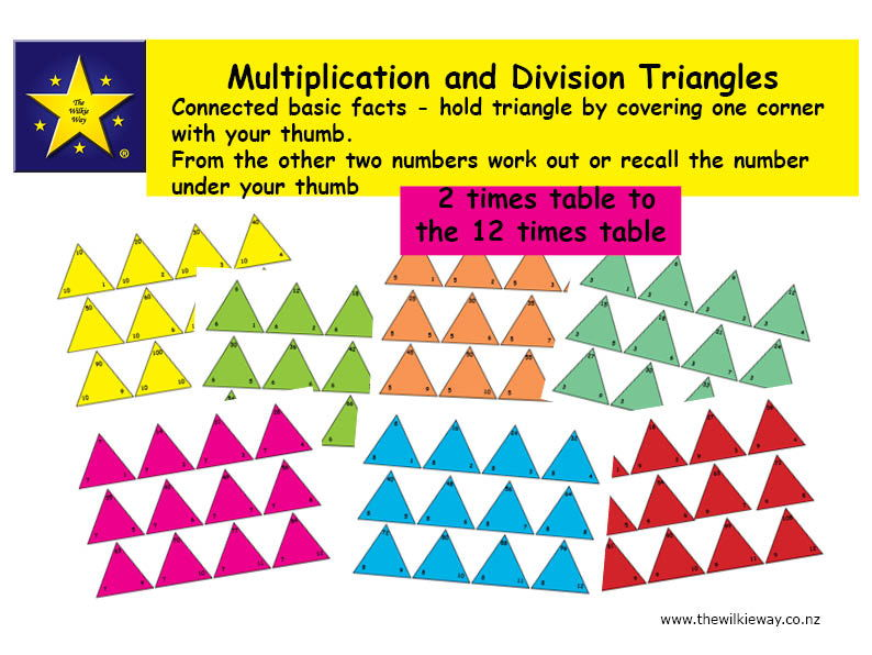 Multiplication & Division Triangles