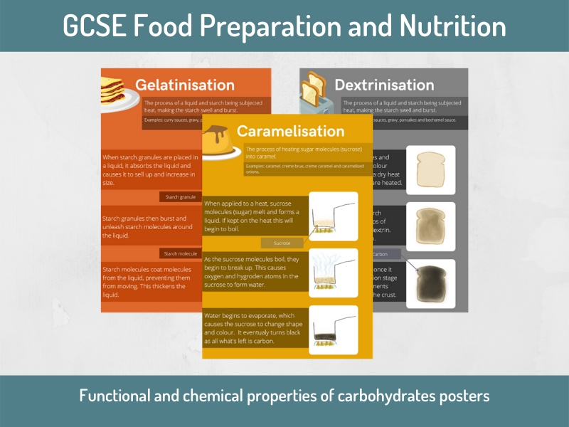 Posters: Functional and chemical properties of carbohydrates