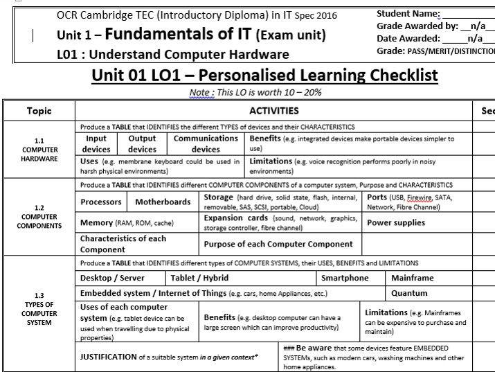 Cambridge Technicals Level 3 IT Unit 1 Fundamentals of IT