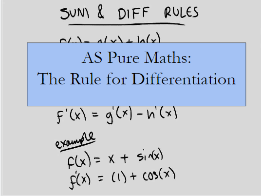 AS Pure Maths: The Rule of Differentiation (Whole Topic)