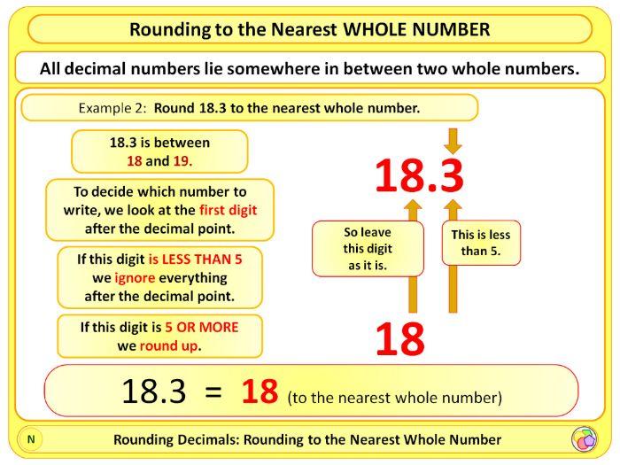 Rounding Decimals KS2