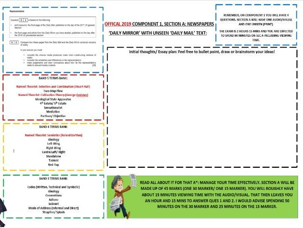 UPDATED YEAR 13- NEWSPAPERS 'THE TIMES' (COMP 1 SEC A) MEDIA LANG AND REP