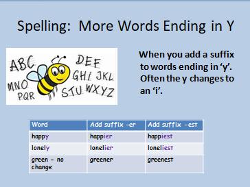 Spelling: More Words Ending in Y