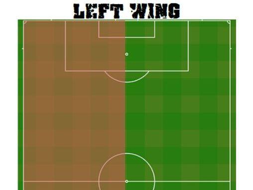 Football Positions TGfU