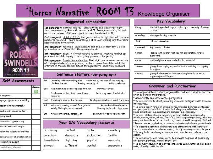 Horror Knowledge Organiser based on Room 13