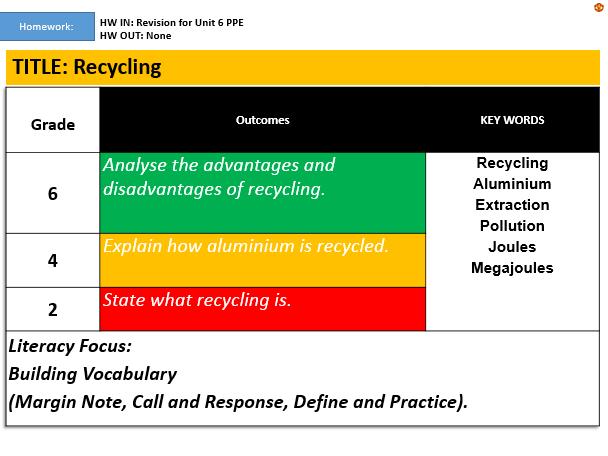 KS3: Recycling