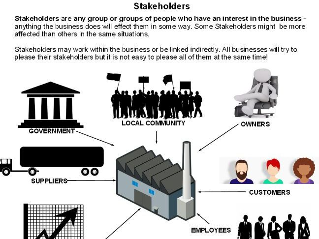 Stakeholders - GCSE Business Full Lesson  - internal/external stakeholders + interest and conflicts