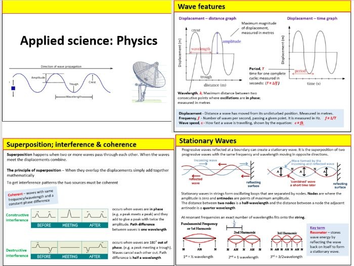 Btec applied science physics revision cards/knowledge organiser