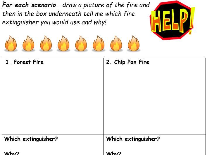 Fire Extinguishers and Fire Triangle - (KS3) Chemical Reactions
