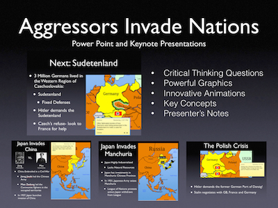 Aggressors Invade Nations 1935-1938 Power Point and Keynote Presentations