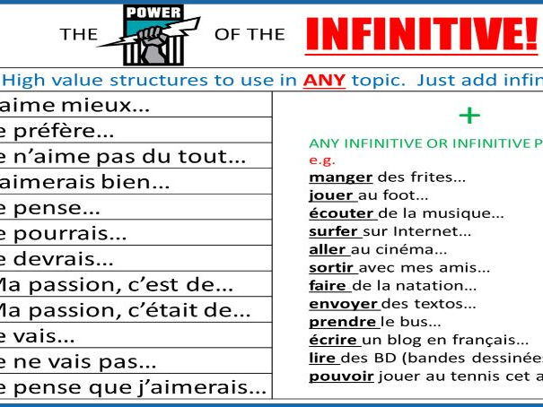 MFL Classroom Display - The Power of the Infinitive - French and Spanish
