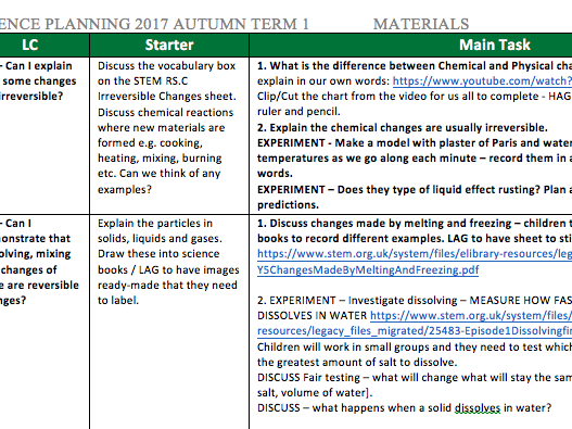 Materials Science Planning Year 5/6