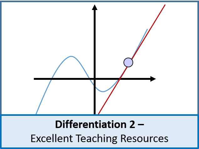 Algebra: Differentiation 2 (Calculus) - Applications + resources