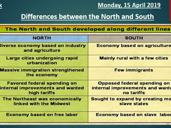 Differences between North and South
