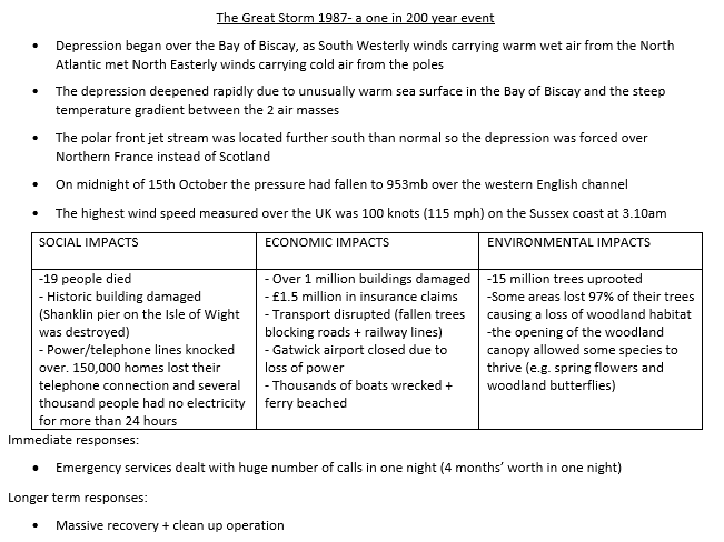The Great Storm 1987- GCSE/ A Level Geography case study