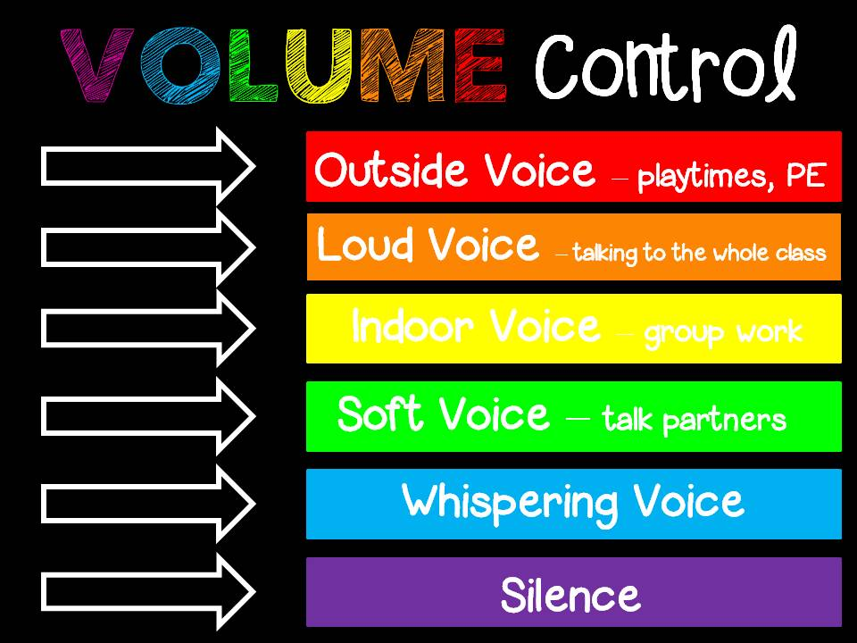 Classroom Volume Control