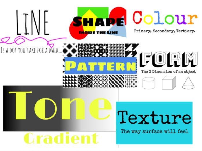 Formal Elements Poster  - Keywords