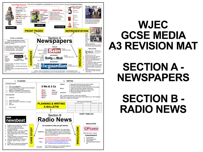 WJEC GCSE Media A3 Revision Mat - News Exam