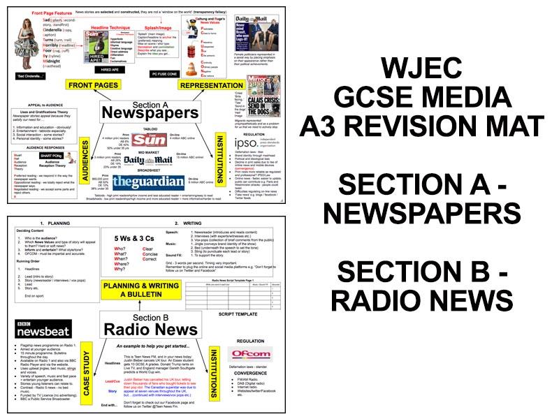 WJEC GCSE Media A3 Revision Mat - News Exam