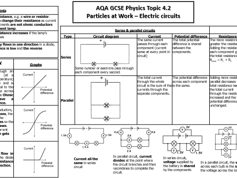 AQA GCSE 9-1 Electric circuits knowledge organiser